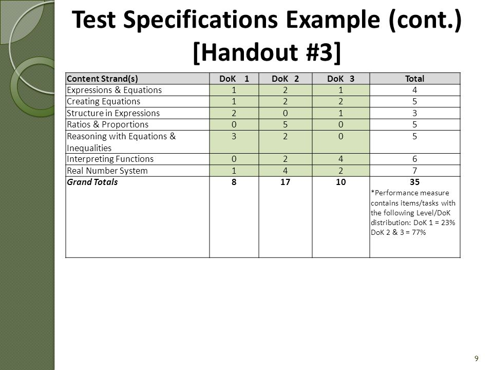 Test Specifications Example (cont.) [Handout #3]